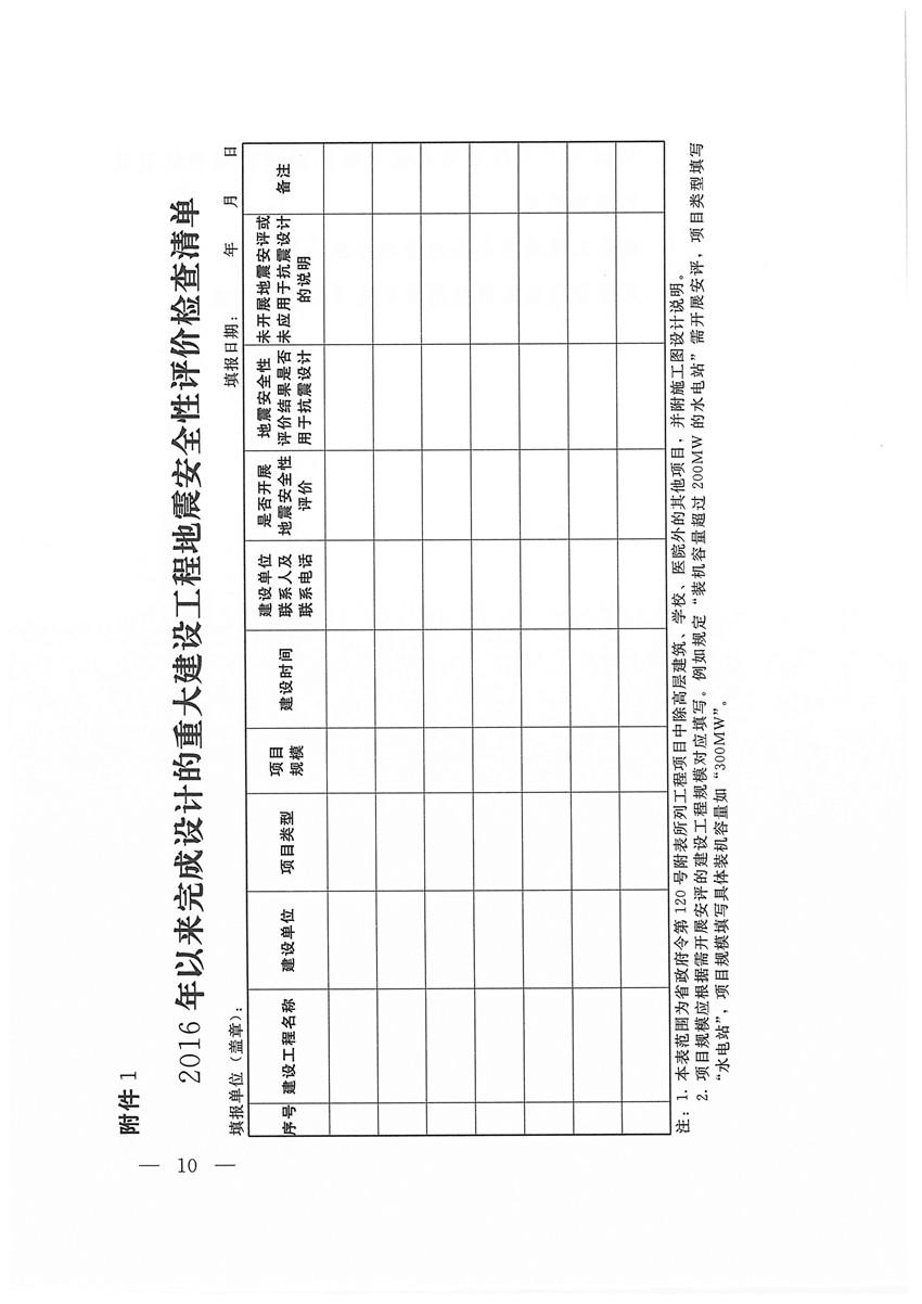 (盖章版)豫震办发[2020]6号—河南省防震抗震指挥部办公室 河南省地震局 河南省应急管理厅 河南省发展和改革委员会等部门关于印发河南省建设工程地震安全监管检查工作方案的通知(1)_页面_10.jpg