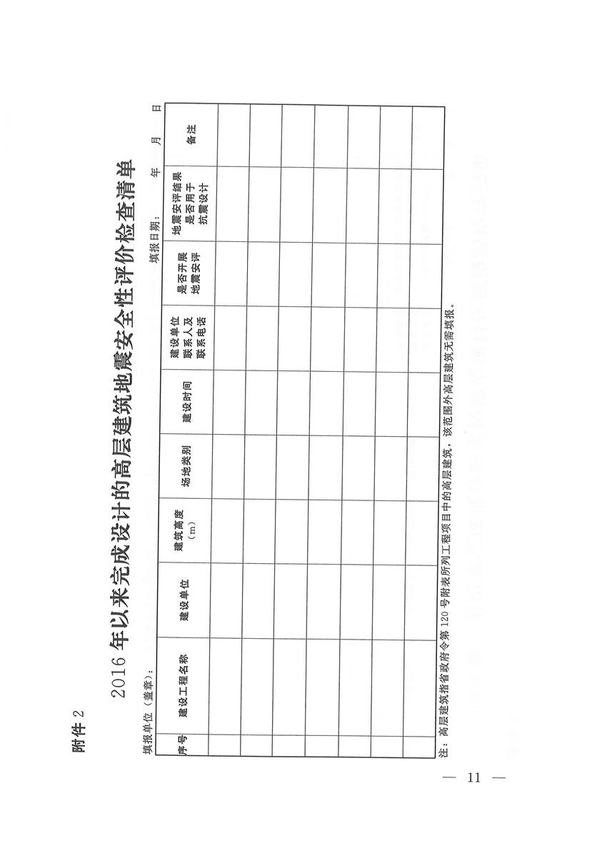 (盖章版)豫震办发[2020]6号—河南省防震抗震指挥部办公室 河南省地震局 河南省应急管理厅 河南省发展和改革委员会等部门关于印发河南省建设工程地震安全监管检查工作方案的通知(1)_页面_11.jpg